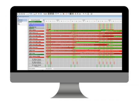 Bildschirm Kapazitätsplanung